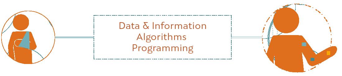 Year 2 Data & Info Algorithms Programming